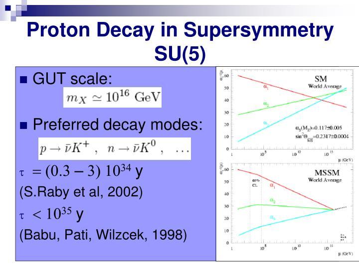 Proton Decay in Supersymmetry SU(5