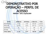 demonstrativo por opera o perfil de acesso per odo julho a agosto 2009