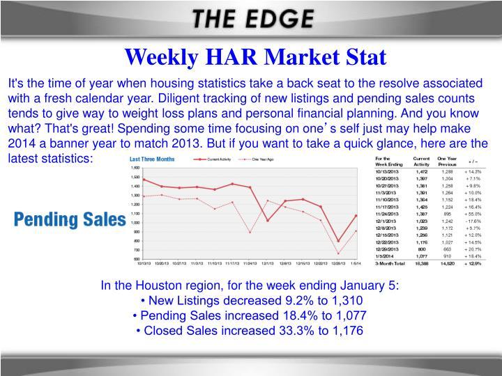 Weekly HAR Market Stat