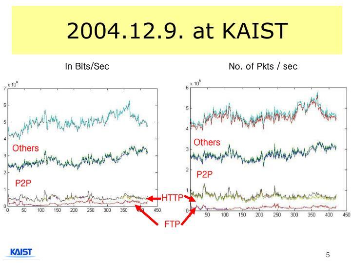 2004.12.9. at KAIST