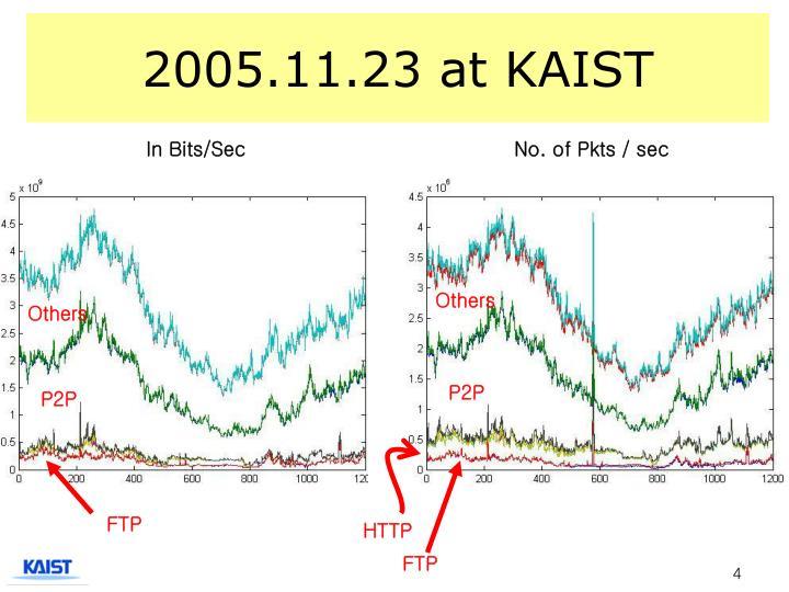 2005.11.23 at KAIST