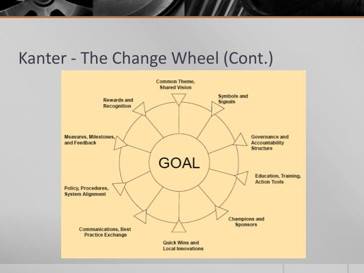 Kanter - The Change Wheel (Cont.)