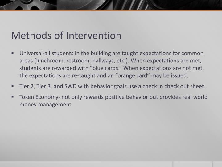 Methods of Intervention