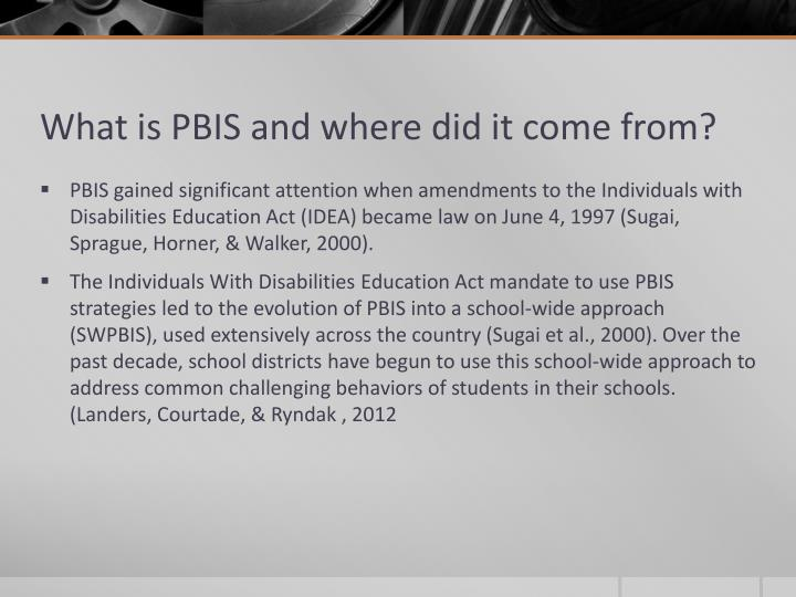 What is PBIS and where did it come from?