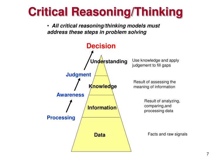 critical thinking issues claims arguments List of fallacies in reasoning to and thus the orator's claim, supported by an unsound argument good books on critical thinking commonly contain sections on.