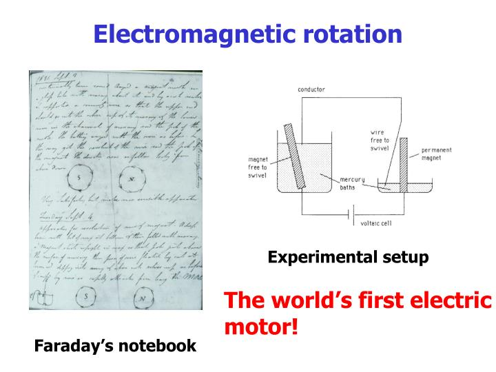 Electromagnetic rotation
