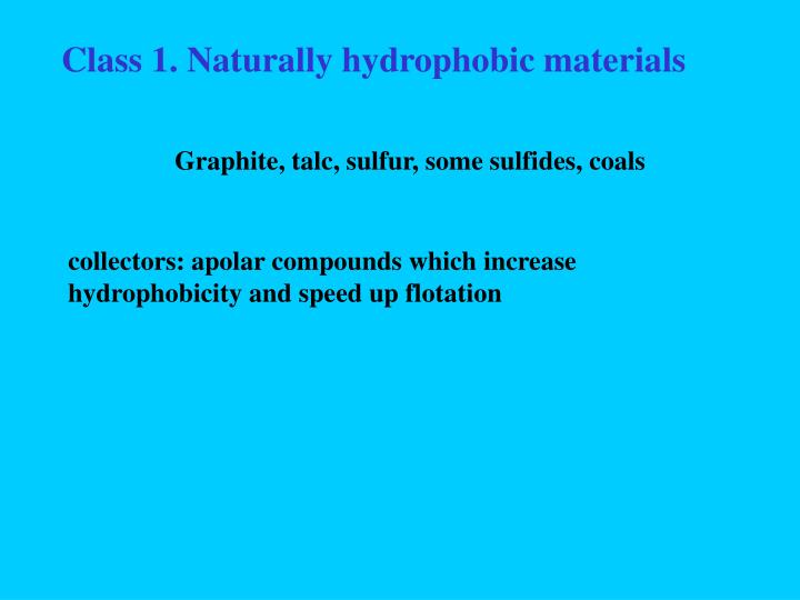 Class 1. Naturally hydrophobic materials
