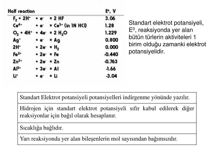 Standart elektrot potansiyeli, E