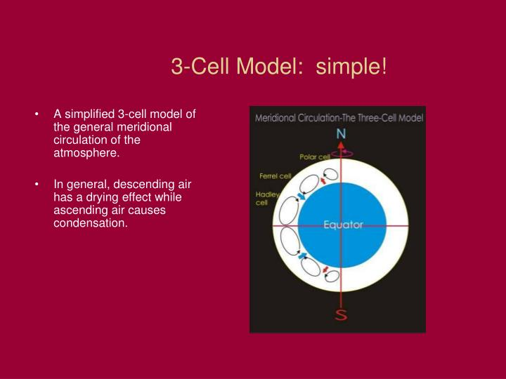 3-Cell Model:  simple!