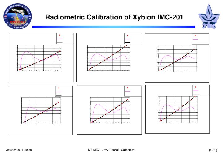 Radiometric Calibration of Xybion IMC-201