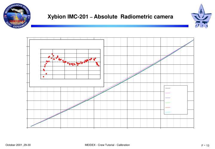 Xybion IMC-201