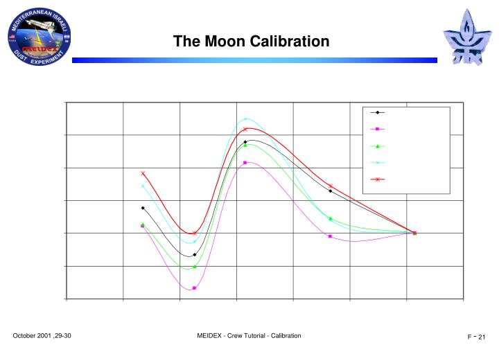 The Moon Calibration