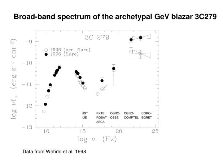 Broad-band spectrum of the archetypal GeV blazar 3C279