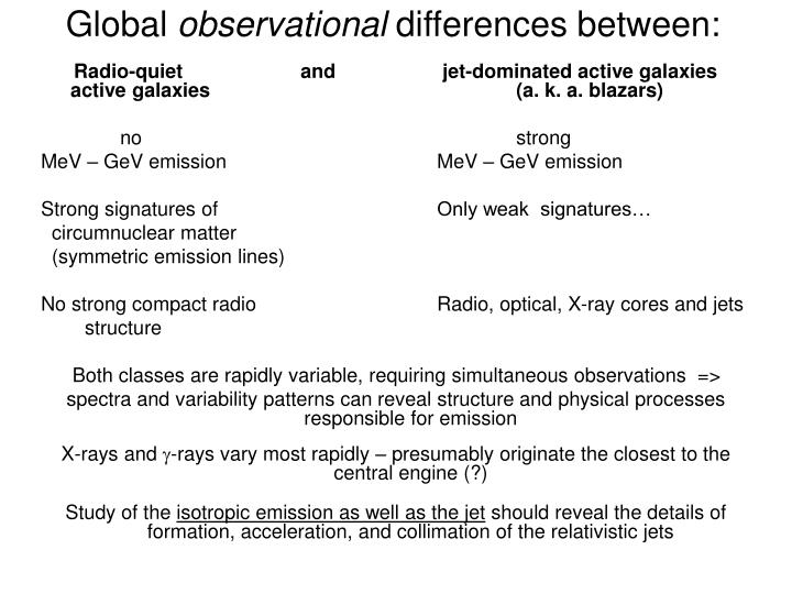 Global observational differences between