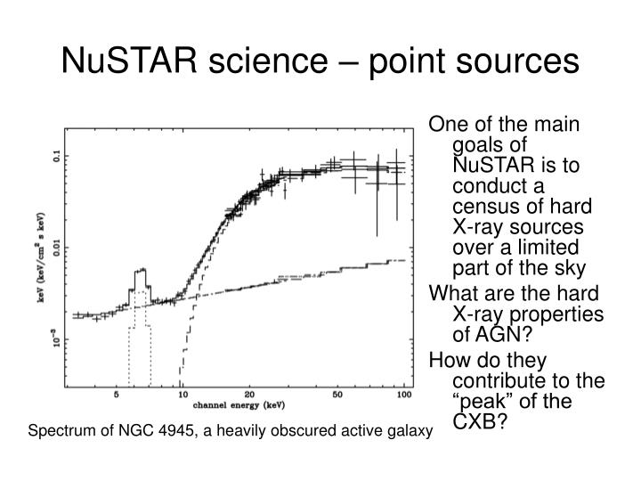 NuSTAR science – point sources