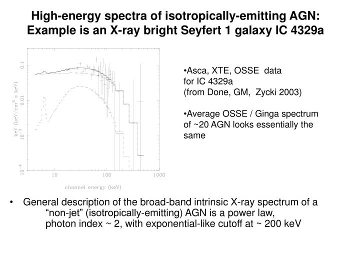 High-energy spectra of isotropically-emitting AGN: