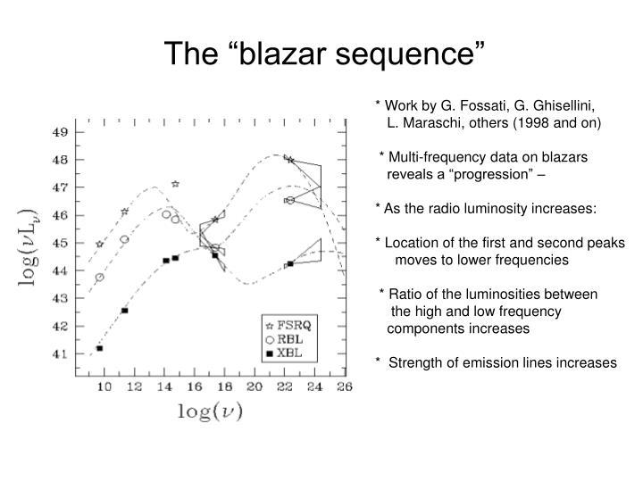 """The """"blazar sequence"""""""