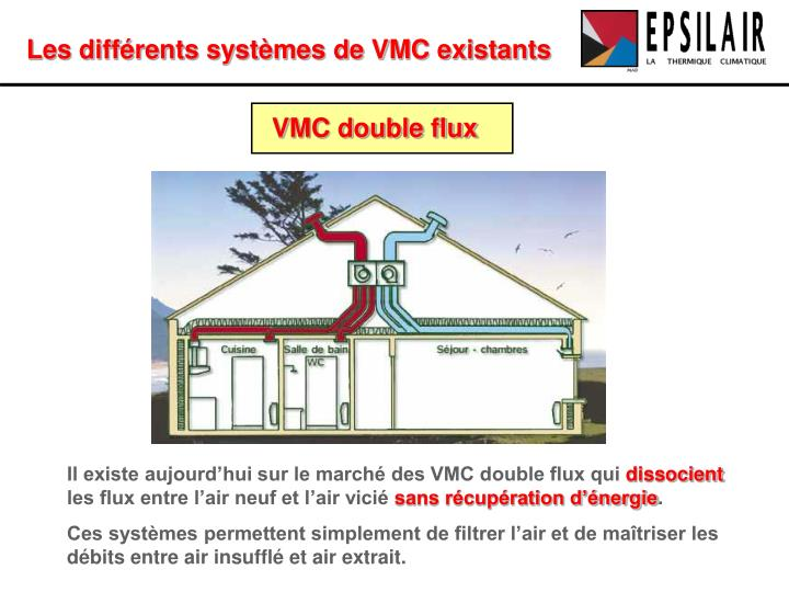 Ppt la vmc double flux thermodynamique powerpoint - Vmc double flux thermodynamique ...