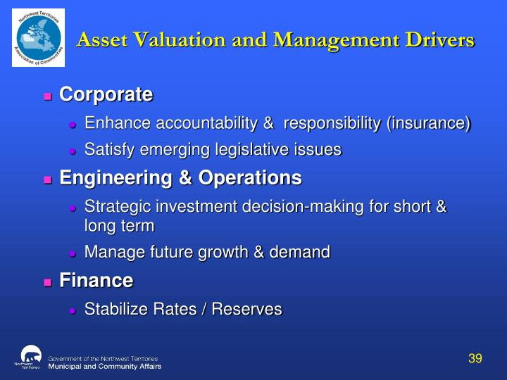 Asset Valuation and Management Drivers