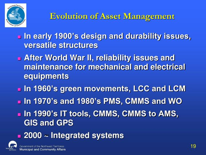Evolution of Asset Management