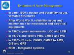evolution of asset management