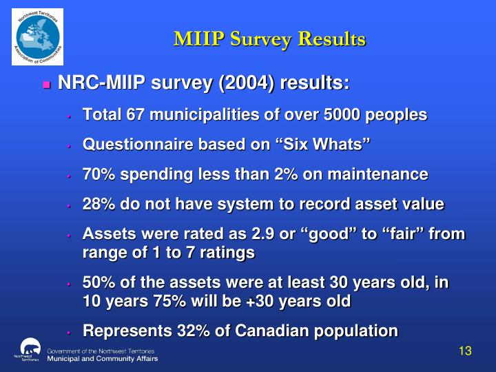 MIIP Survey Results