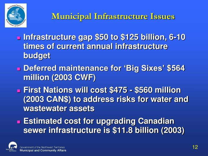 Municipal Infrastructure Issues