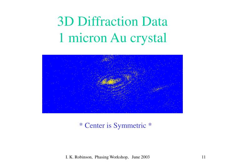 3D Diffraction Data