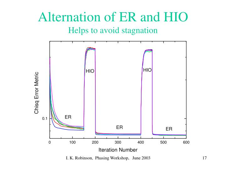 Alternation of ER and HIO