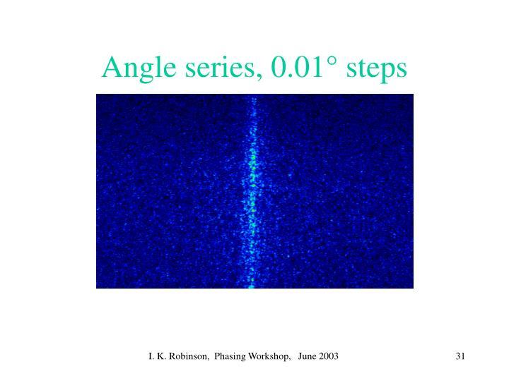 Angle series, 0.01° steps