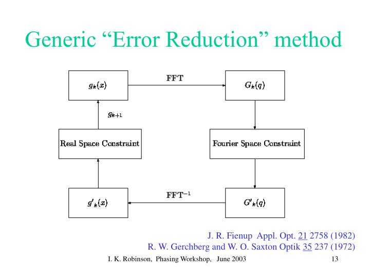 "Generic ""Error Reduction"" method"
