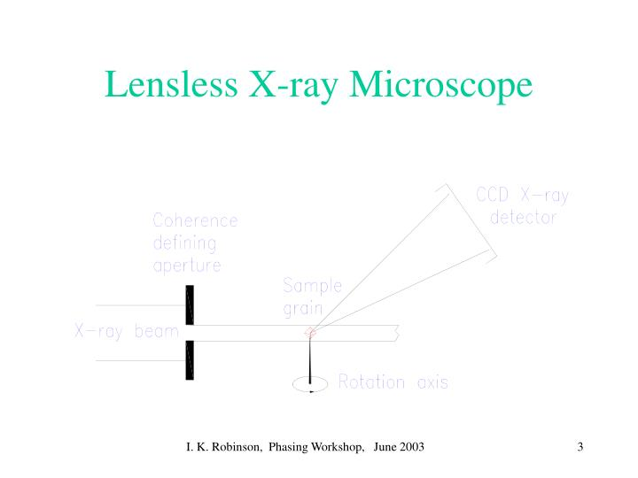 Lensless x ray microscope