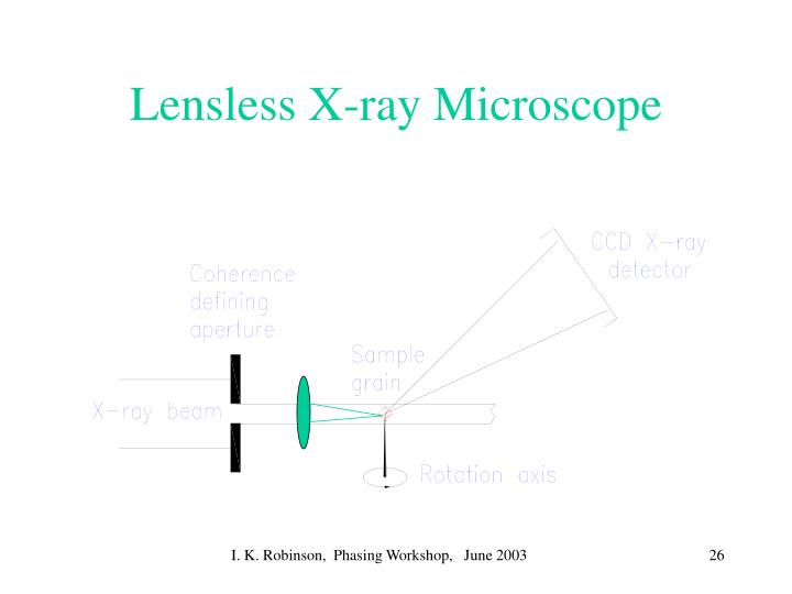 Lensless X-ray Microscope