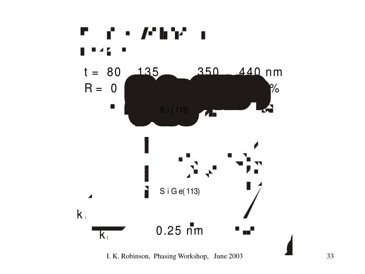 I. K. Robinson,  Phasing Workshop,   June 2003