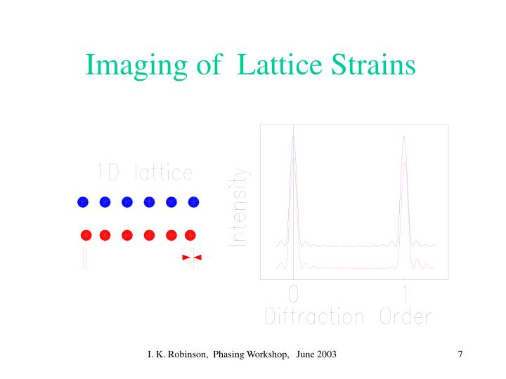Imaging of  Lattice Strains