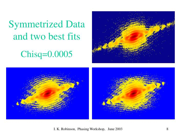 Symmetrized Data
