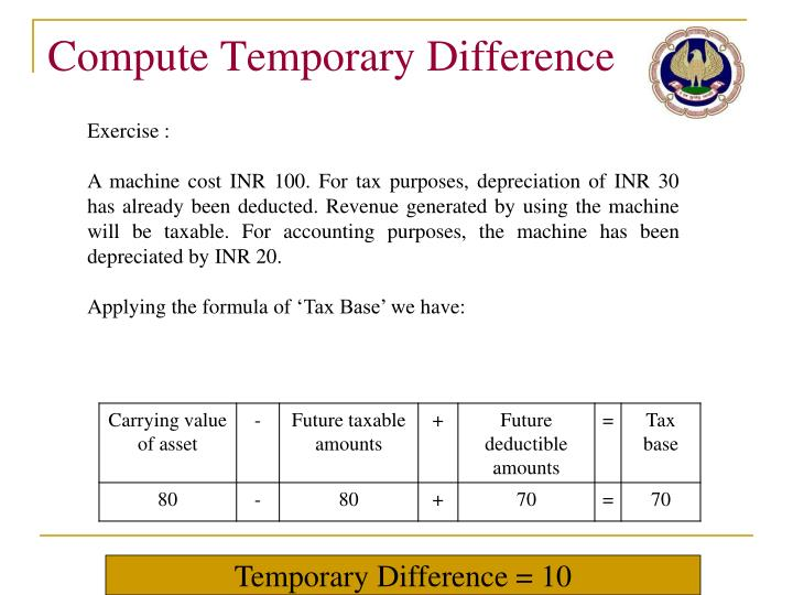 Compute Temporary Difference
