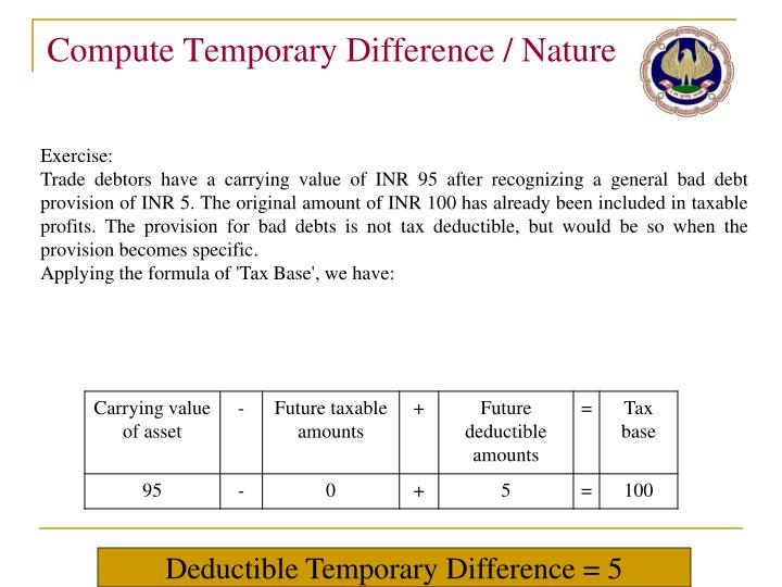 Compute Temporary Difference / Nature
