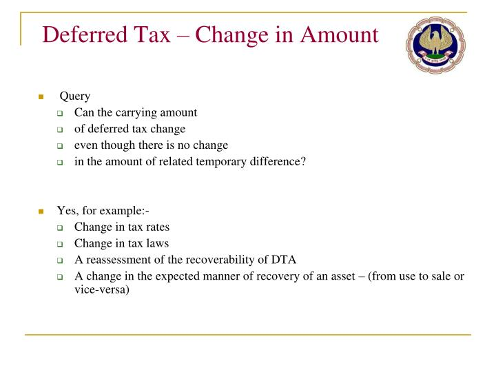 Deferred Tax – Change in Amount
