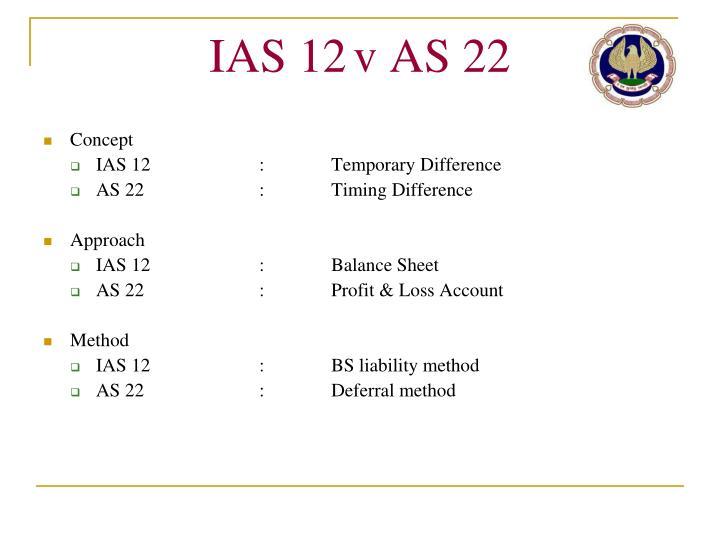 IAS 12v AS 22