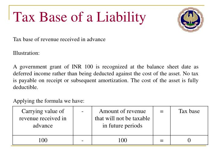 Tax Base of a Liability