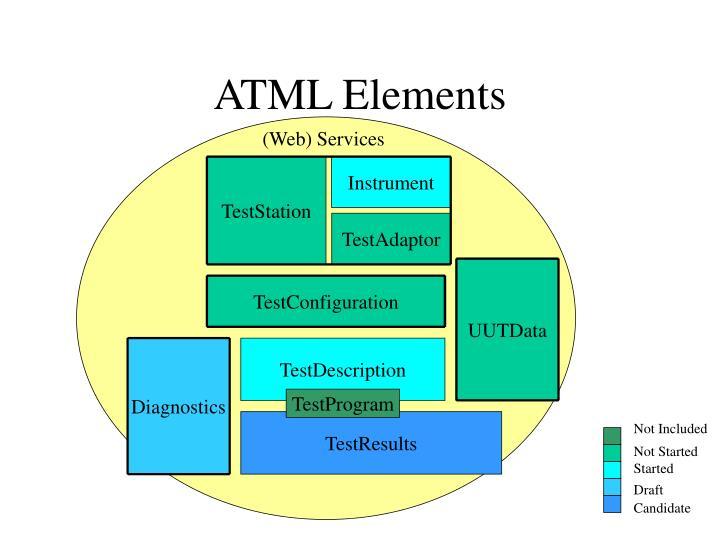 ATML Elements