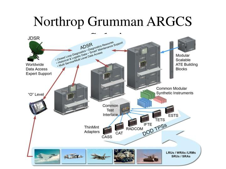 Northrop grumman argcs solution