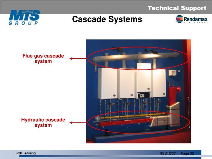 Cascade Systems