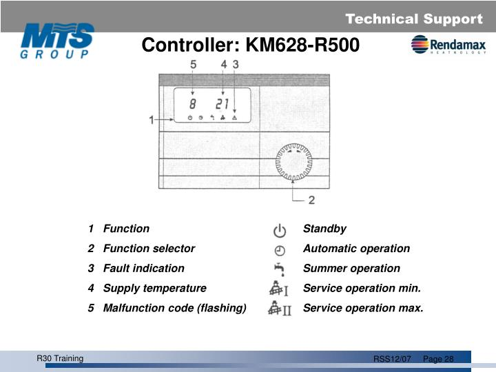 Controller: KM628-R500