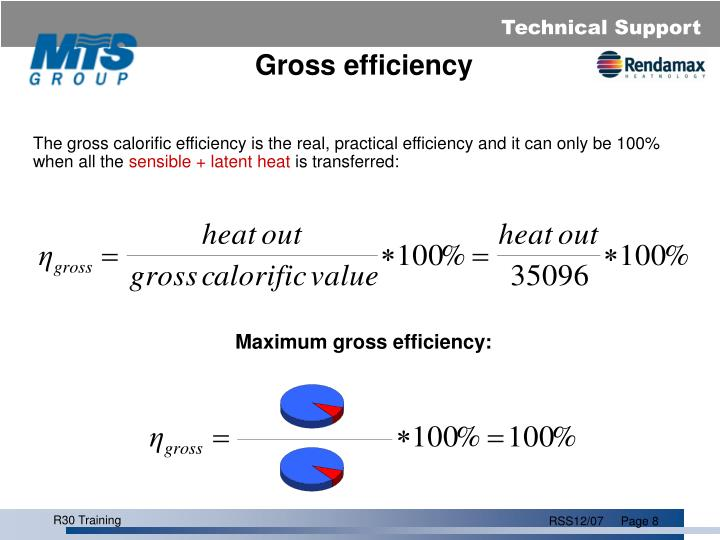 Gross efficiency