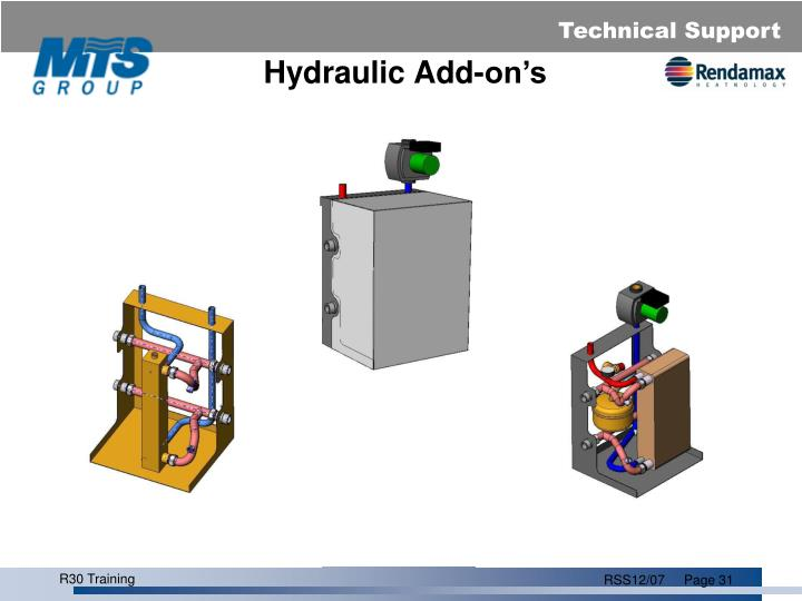 Hydraulic Add-on's