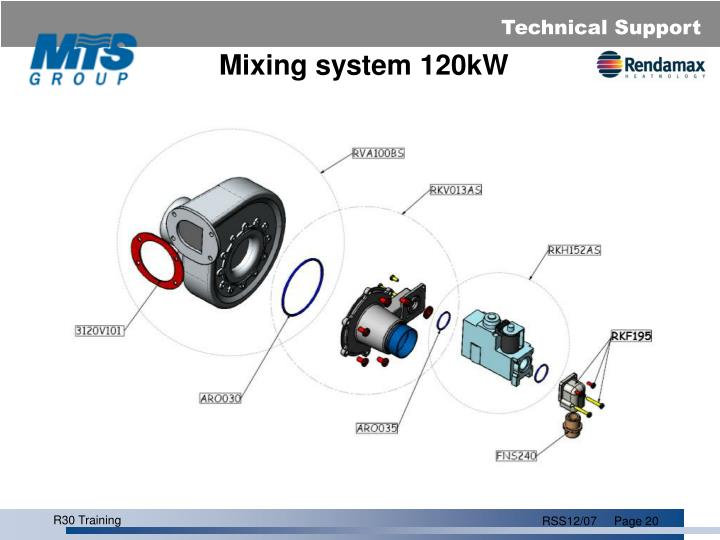 Mixing system 120kW