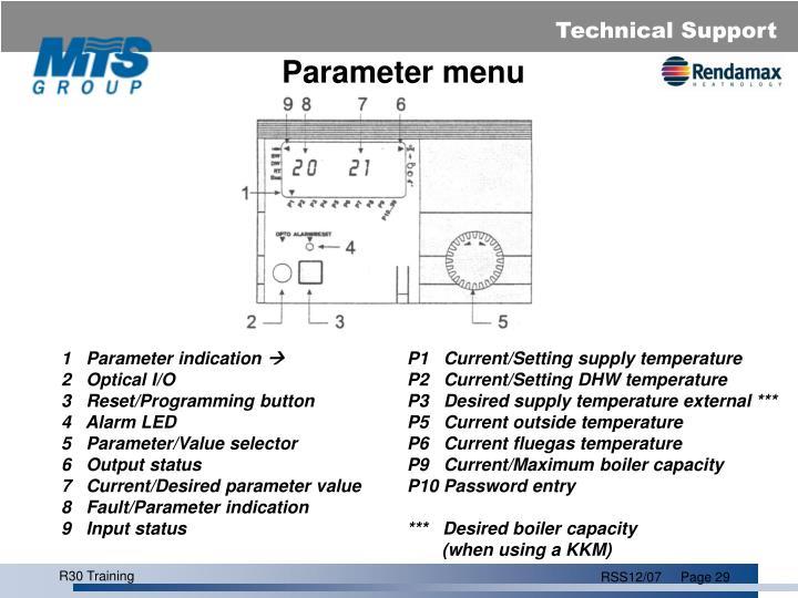 Parameter menu