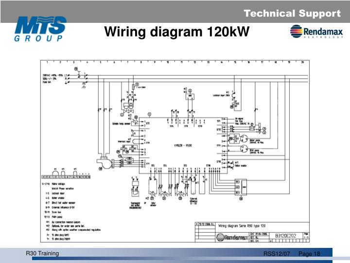 Wiring diagram 120kW